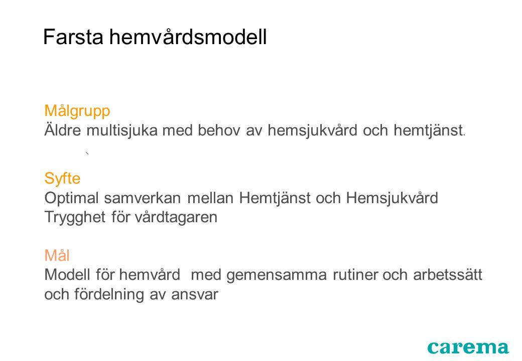 ÄgareMedarbetare Vårdtagare Huvudmän Analys av….Viktiga dimensioner  Samverkan mellan enheterna  Informationsöverföring  Vårdplanering  Kontinuitet/tillgänglighet  Handledning/personalutv.