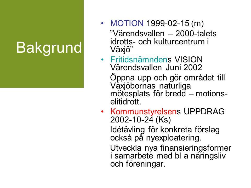 Bakgrund MOTION 1999-02-15 (m) Värendsvallen – 2000-talets idrotts- och kulturcentrum i Växjö Fritidsnämndens VISION Värendsvallen Juni 2002 Öppna upp och gör området till Växjöbornas naturliga mötesplats för bredd – motions- elitidrott.