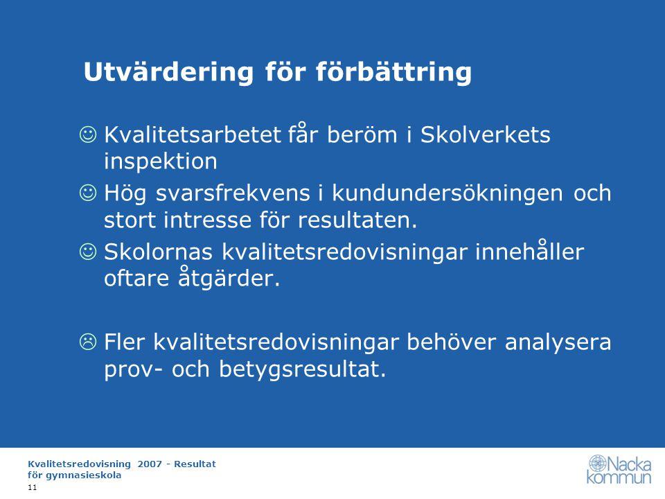 Kvalitetsredovisning 2007 - Resultat för gymnasieskola 11 Utvärdering för förbättring Kvalitetsarbetet får beröm i Skolverkets inspektion Hög svarsfrekvens i kundundersökningen och stort intresse för resultaten.