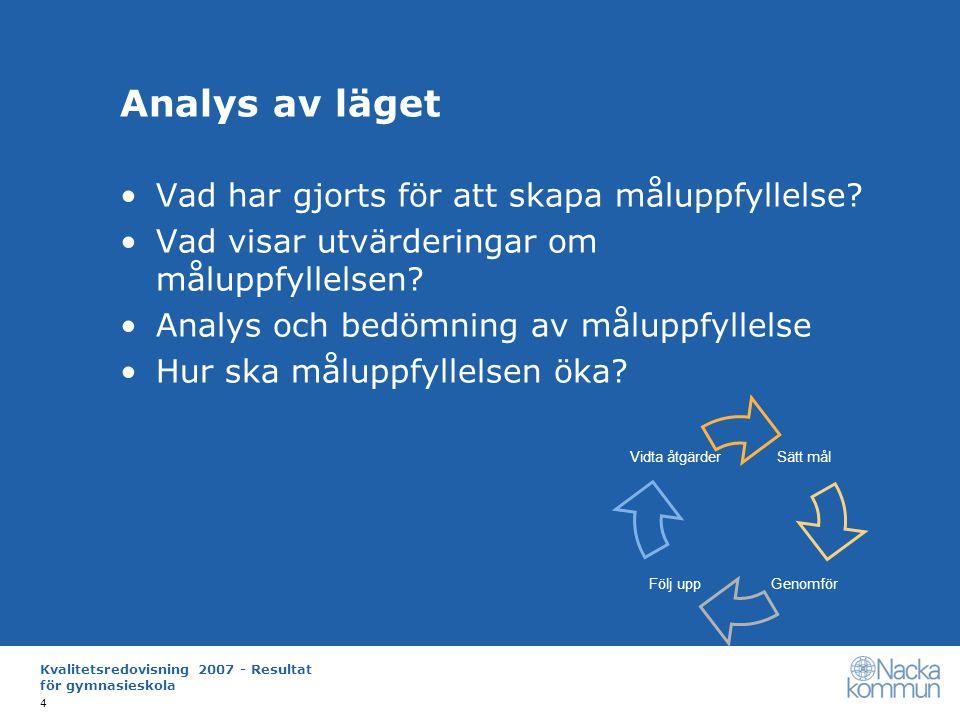 Kvalitetsredovisning 2007 - Resultat för gymnasieskola 4 Analys av läget Vad har gjorts för att skapa måluppfyllelse.