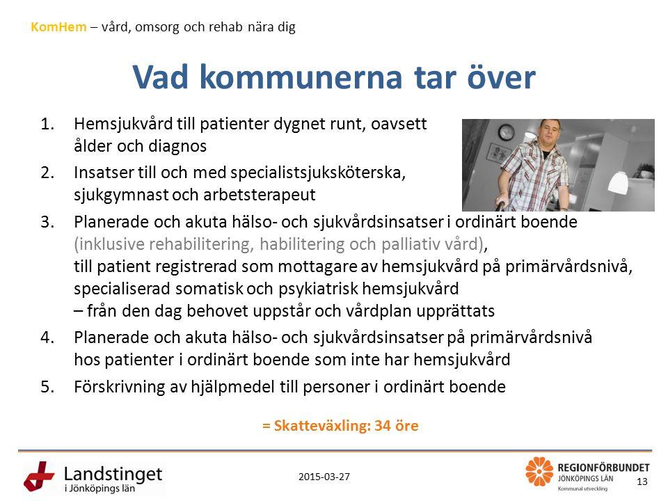 2015-03-27 13 KomHem – vård, omsorg och rehab nära dig Vad kommunerna tar över 1.Hemsjukvård till patienter dygnet runt, oavsett ålder och diagnos 2.I