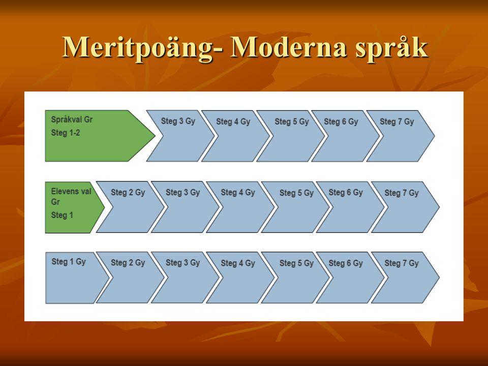 Meritpoäng- Moderna språk