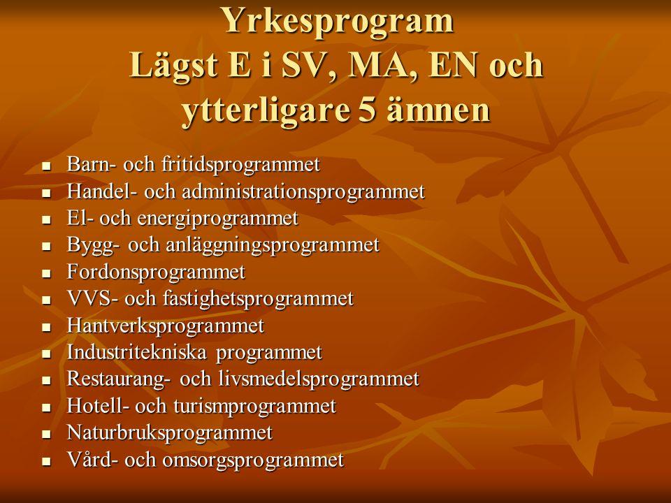 Att tänka långsiktigt och taktiskt Meritpoäng för språk.