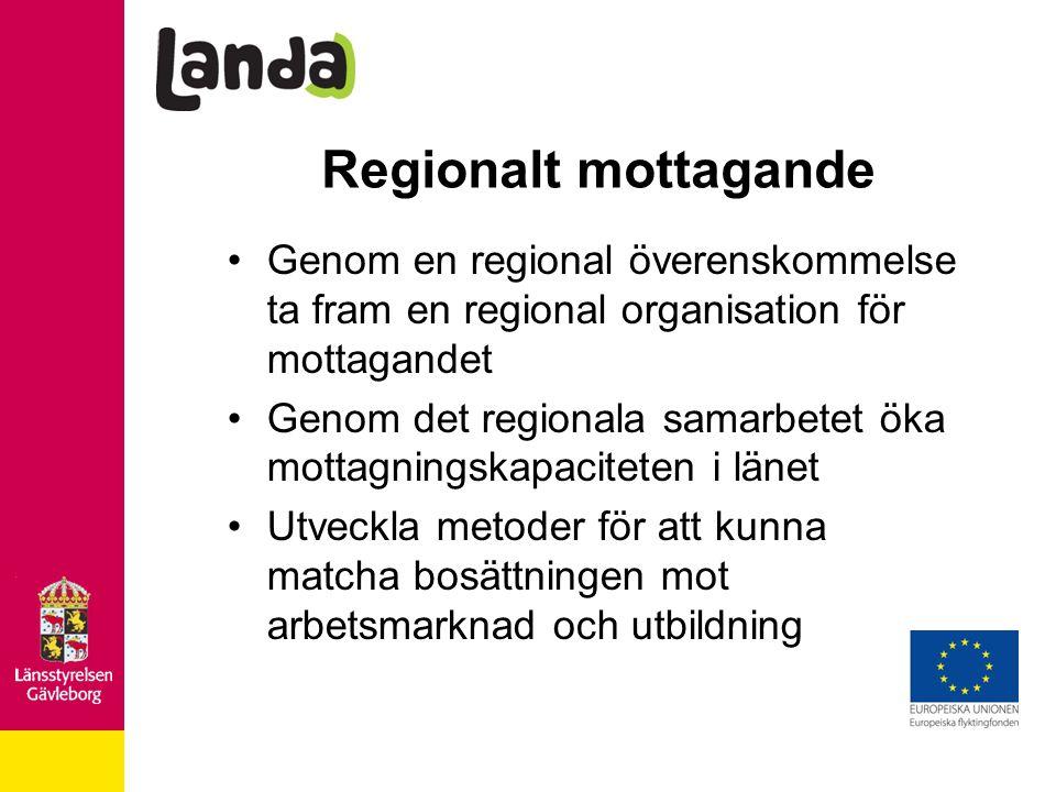 Regionalt mottagande Genom en regional överenskommelse ta fram en regional organisation för mottagandet Genom det regionala samarbetet öka mottagningskapaciteten i länet Utveckla metoder för att kunna matcha bosättningen mot arbetsmarknad och utbildning