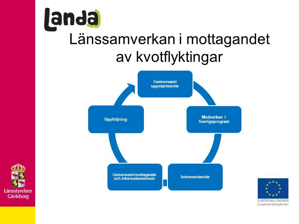Länssamverkan i mottagandet av kvotflyktingar Gemensamt uppstartsmöte Medverkan i Sverigeprogram Intressentmöte Gemensamt mottagande och informationsi