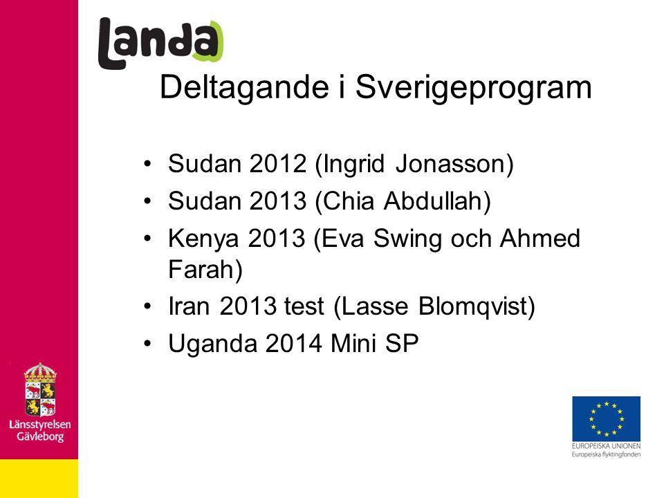 Deltagande i Sverigeprogram Sudan 2012 (Ingrid Jonasson) Sudan 2013 (Chia Abdullah) Kenya 2013 (Eva Swing och Ahmed Farah) Iran 2013 test (Lasse Blomqvist) Uganda 2014 Mini SP