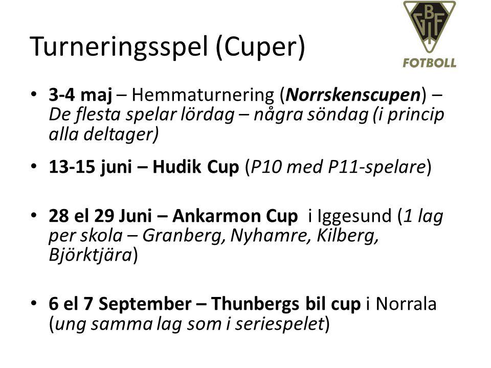 Turneringsspel (Cuper) 3-4 maj – Hemmaturnering (Norrskenscupen) – De flesta spelar lördag – några söndag (i princip alla deltager) 13-15 juni – Hudik
