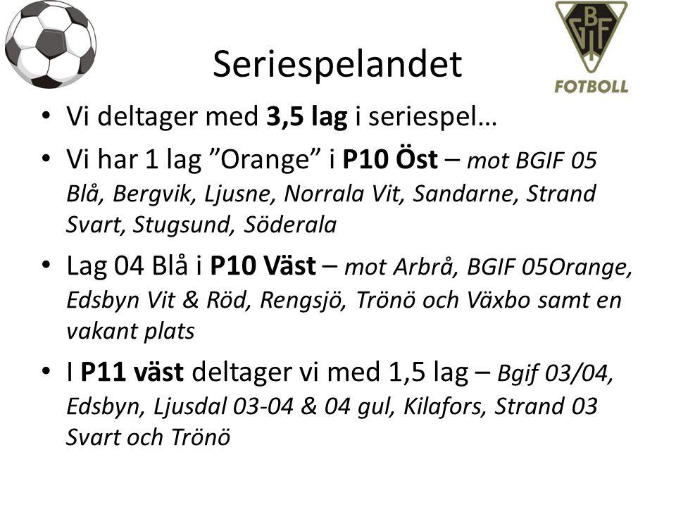 """Seriespelandet Vi deltager med 3,5 lag i seriespel… Vi har 1 lag """"Orange"""" i P10 Öst – mot BGIF 05 Blå, Bergvik, Ljusne, Norrala Vit, Sandarne, Strand"""