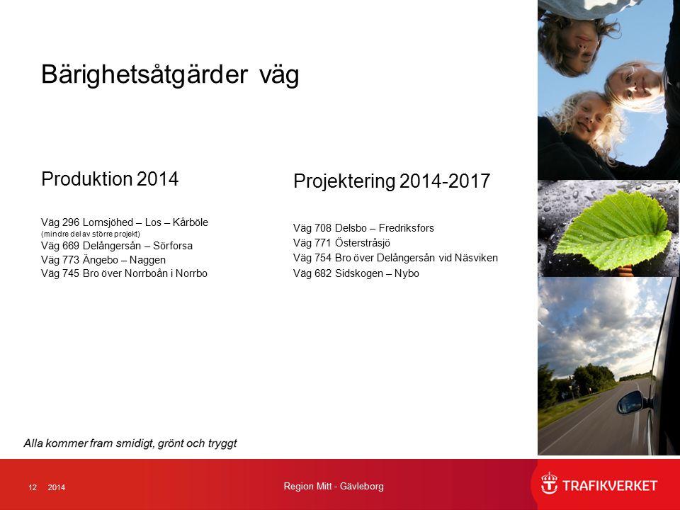 122014 Region Mitt - Gävleborg Bärighetsåtgärder väg Produktion 2014 Väg 296 Lomsjöhed – Los – Kårböle (mindre del av större projekt) Väg 669 Delånger