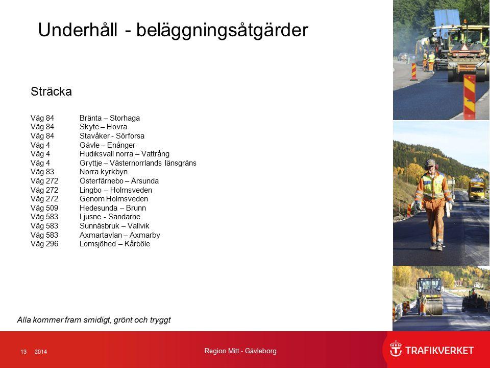 132014 Region Mitt - Gävleborg Underhåll - beläggningsåtgärder Sträcka Väg 84Bränta – Storhaga Väg 84Skyte – Hovra Väg 84Stavåker - Sörforsa Väg 4Gävl