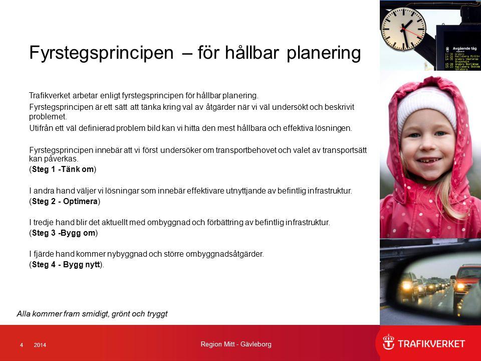 42014 Region Mitt - Gävleborg Fyrstegsprincipen – för hållbar planering Trafikverket arbetar enligt fyrstegsprincipen för hållbar planering. Fyrstegsp