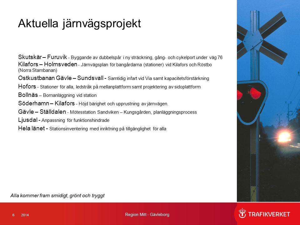 62014 Region Mitt - Gävleborg Aktuella järnvägsprojekt Skutskär – Furuvik - Byggande av dubbelspår i ny sträckning, gång- och cykelport under väg 76 K