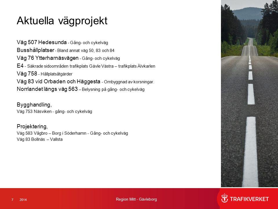 72014 Region Mitt - Gävleborg Aktuella vägprojekt Väg 507 Hedesunda - Gång- och cykelväg Busshållplatser - Bland annat väg 50, 83 och 84 Väg 76 Ytterh