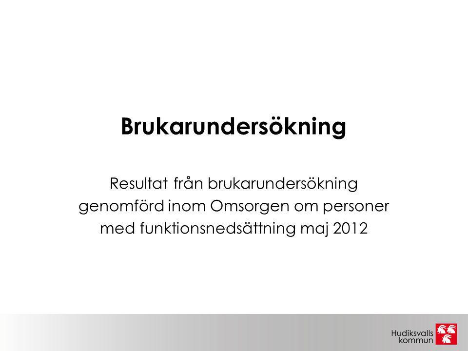 Brukarundersökning Resultat från brukarundersökning genomförd inom Omsorgen om personer med funktionsnedsättning maj 2012