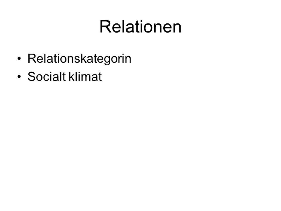 Relationen Relationskategorin Socialt klimat
