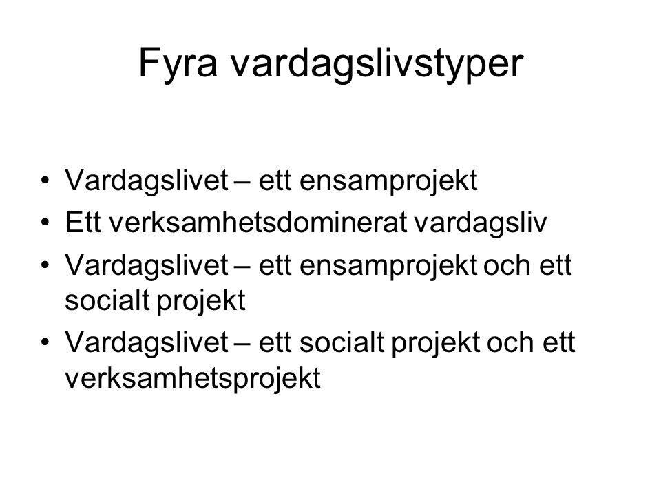 Fyra vardagslivstyper Vardagslivet – ett ensamprojekt Ett verksamhetsdominerat vardagsliv Vardagslivet – ett ensamprojekt och ett socialt projekt Vardagslivet – ett socialt projekt och ett verksamhetsprojekt