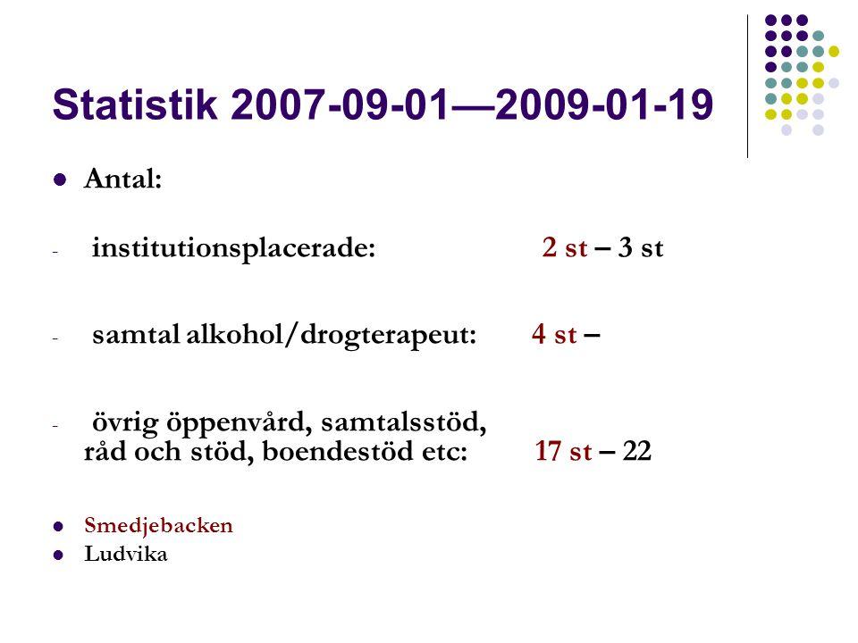Statistik 2007-09-01—2009-01-19 Antal: - institutionsplacerade: 2 st – 3 st - samtal alkohol/drogterapeut: 4 st – - övrig öppenvård, samtalsstöd, råd
