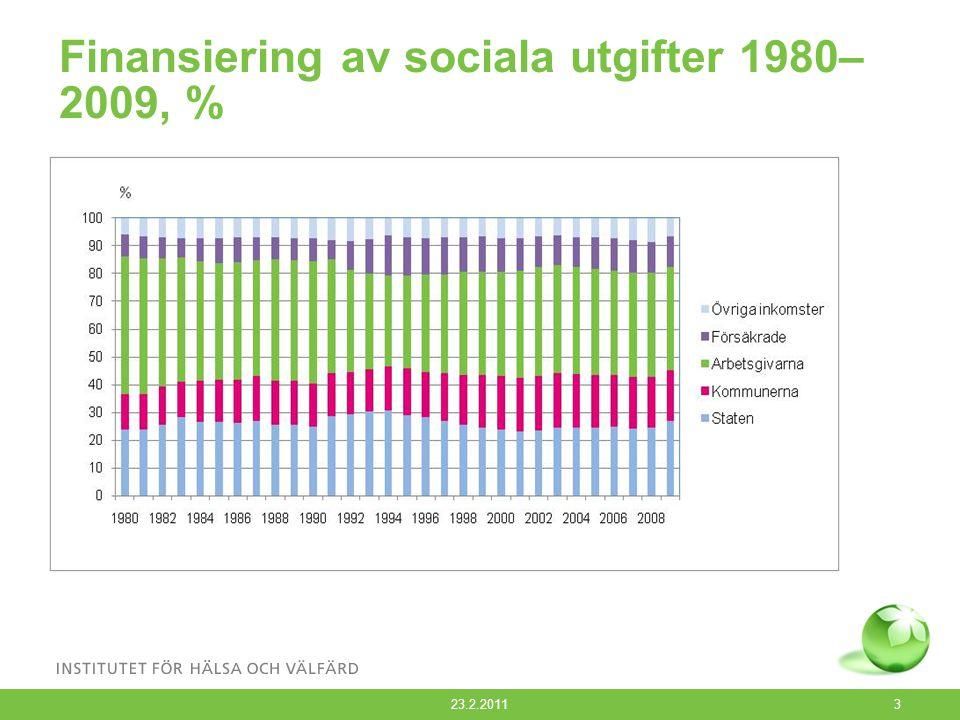 De sociala utgifternas andel av bruttonationalprodukten i Finland och EU-länderna 1980─2008, % 23.2.20114 Källä 1980-2009 THL: Sociala utgifter och deras finansiering.