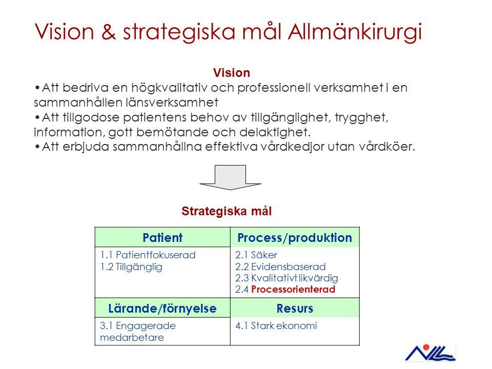 Vision & strategiska mål Allmänkirurgi Vision Att bedriva en högkvalitativ och professionell verksamhet i en sammanhållen länsverksamhet Att tillgodos