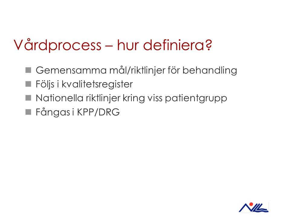 Vårdprocess – hur definiera? Gemensamma mål/riktlinjer för behandling Följs i kvalitetsregister Nationella riktlinjer kring viss patientgrupp Fångas i
