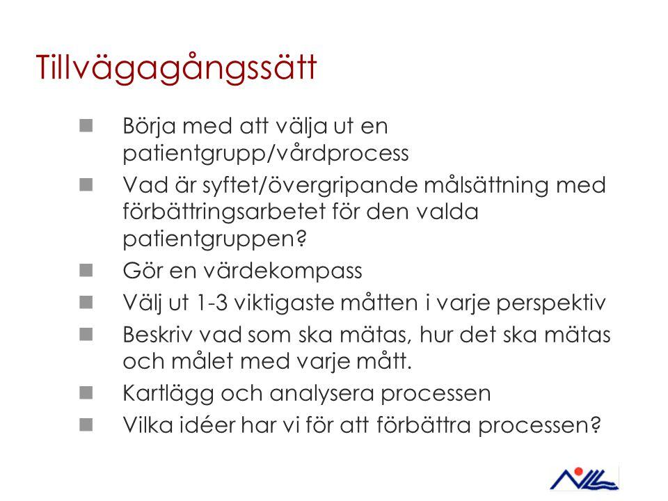 Tillvägagångssätt Börja med att välja ut en patientgrupp/vårdprocess Vad är syftet/övergripande målsättning med förbättringsarbetet för den valda pati