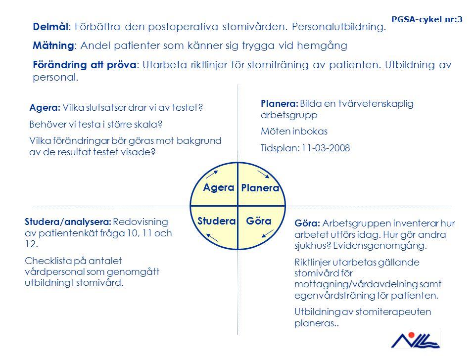 Delmål : Förbättra den postoperativa stomivården. Personalutbildning. Mätning : Andel patienter som känner sig trygga vid hemgång Förändring att pröva