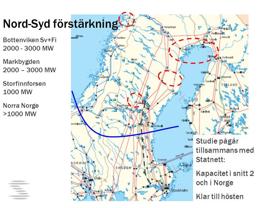 Studie pågår tillsammans med Statnett: Kapacitet i snitt 2 och i Norge Klar till hösten Markbygden 2000 – 3000 MW Nord-Syd förstärkning Bottenviken Sv+Fi 2000 - 3000 MW Storfinnforsen 1000 MW Norra Norge >1000 MW