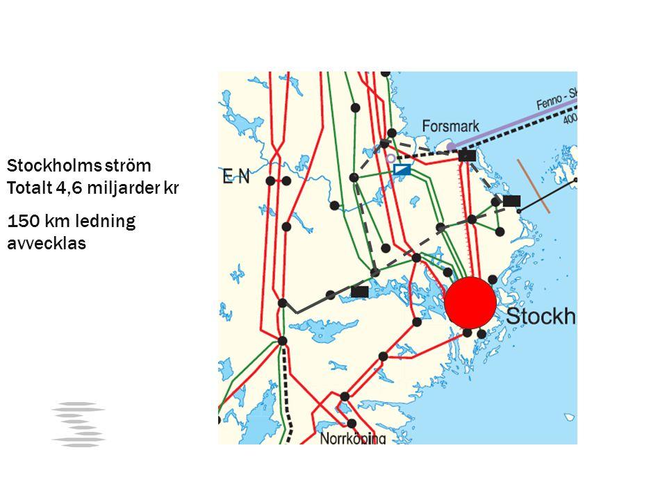 Stockholms ström Totalt 4,6 miljarder kr 150 km ledning avvecklas