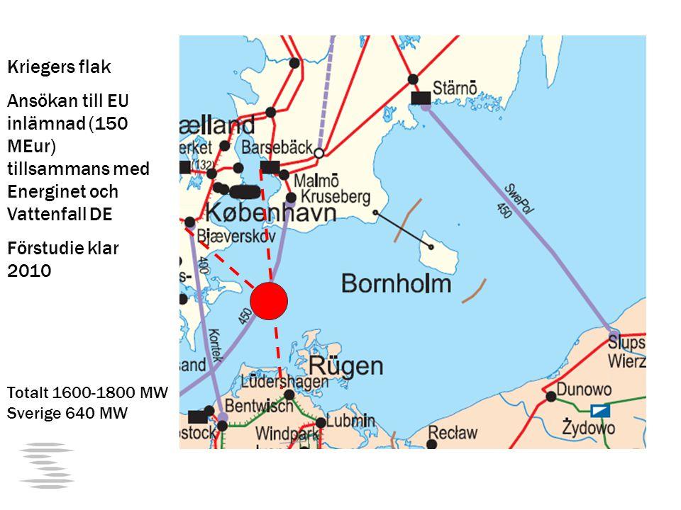 Kriegers flak Ansökan till EU inlämnad (150 MEur) tillsammans med Energinet och Vattenfall DE Förstudie klar 2010 Totalt 1600-1800 MW Sverige 640 MW