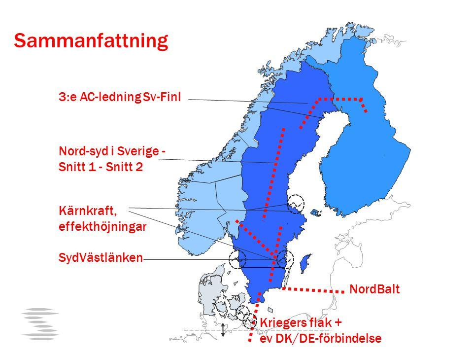 3:e AC-ledning Sv-Finl Nord-syd i Sverige - Snitt 1 - Snitt 2 SydVästlänken Kriegers flak + ev DK/DE-förbindelse NordBalt Sammanfattning Kärnkraft, effekthöjningar