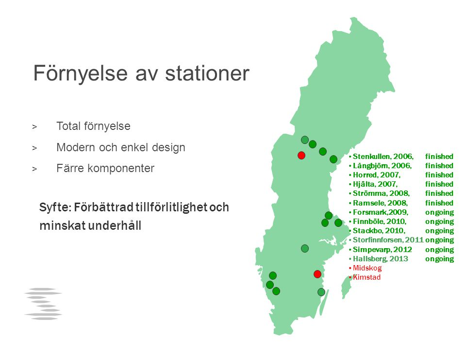 Förnyelse av stationer Stenkullen, 2006,finished Långbjörn, 2006,finished Horred, 2007, finished Hjälta, 2007, finished Strömma, 2008, finished Ramsel