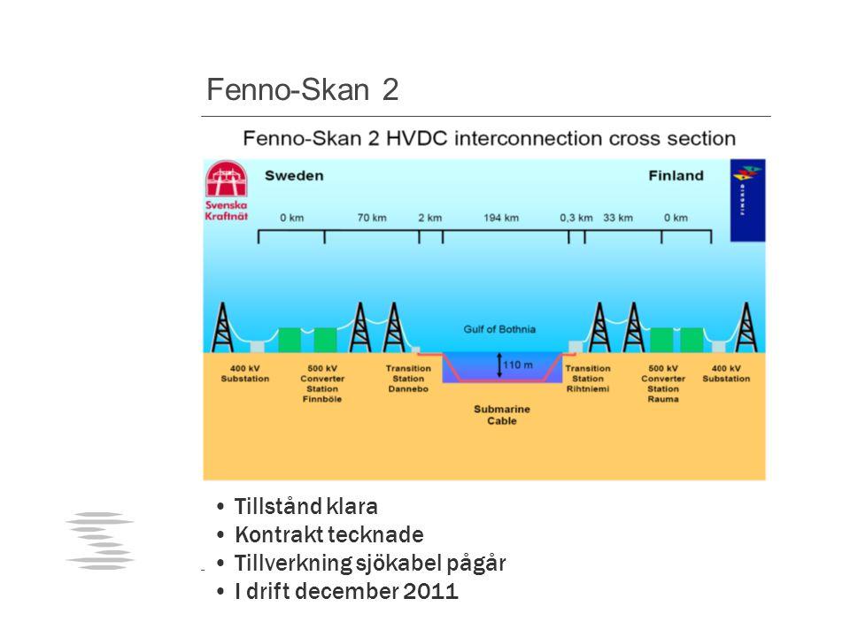 Fenno-Skan 2 Tillstånd klara Kontrakt tecknade Tillverkning sjökabel pågår I drift december 2011