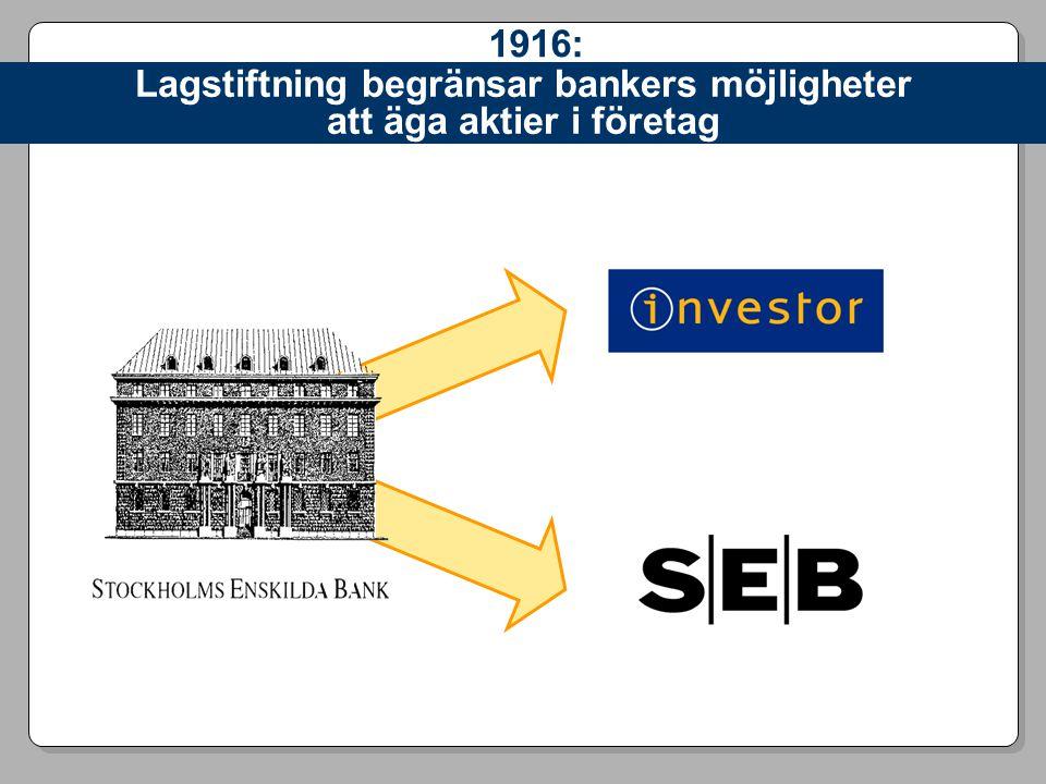 Lagstiftning begränsar bankers möjligheter att äga aktier i företag 1916: