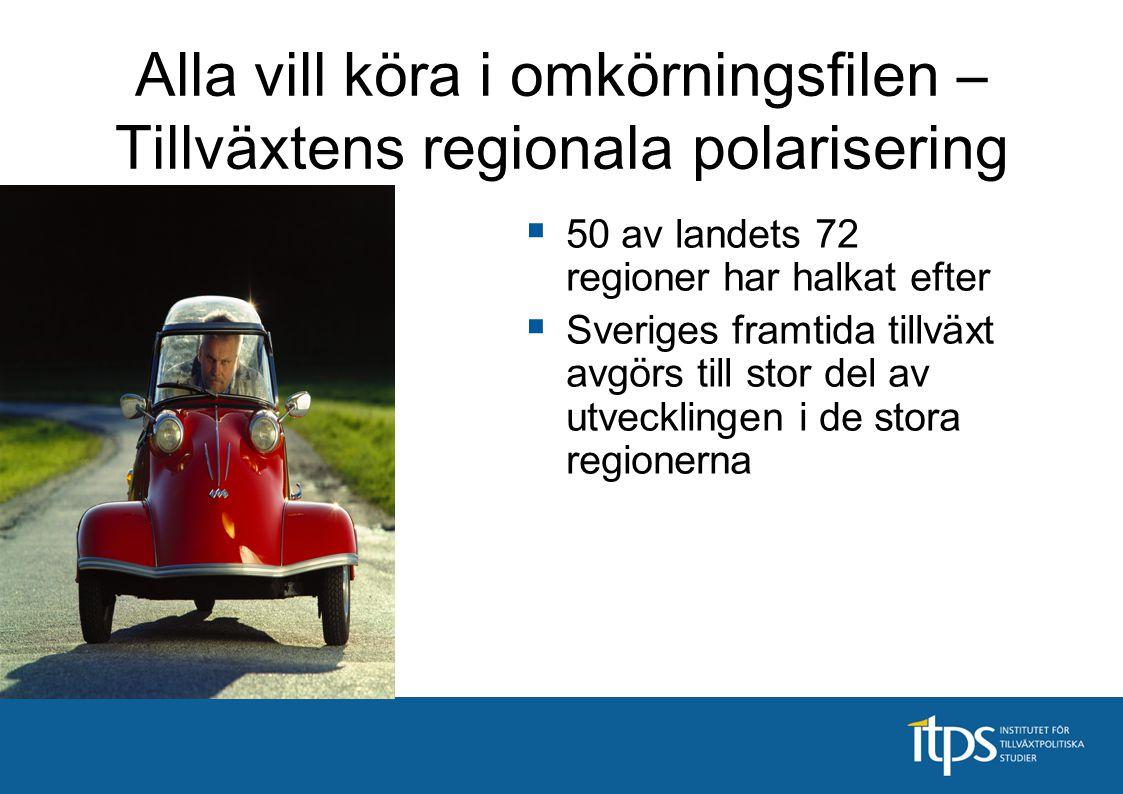  50 av landets 72 regioner har halkat efter  Sveriges framtida tillväxt avgörs till stor del av utvecklingen i de stora regionerna Alla vill köra i