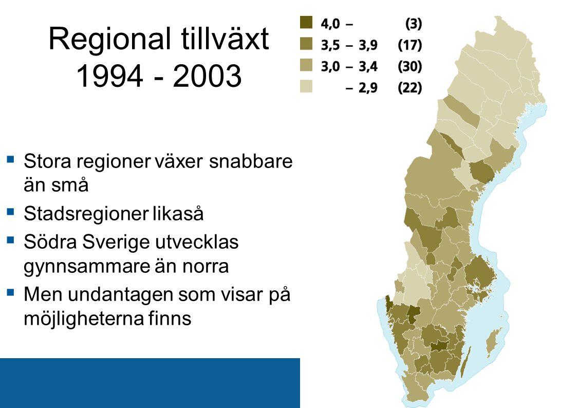  Stora regioner växer snabbare än små  Stadsregioner likaså  Södra Sverige utvecklas gynnsammare än norra  Men undantagen som visar på möjligheter