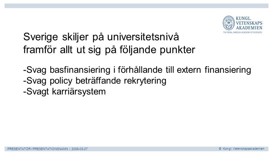 © Kungl.