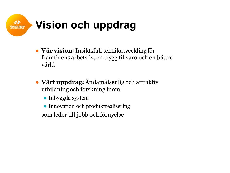 Vision och uppdrag ● Vår vision: Insiktsfull teknikutveckling för framtidens arbetsliv, en trygg tillvaro och en bättre värld ● Vårt uppdrag: Ändamålsenlig och attraktiv utbildning och forskning inom ●Inbyggda system ●Innovation och produktrealisering som leder till jobb och förnyelse