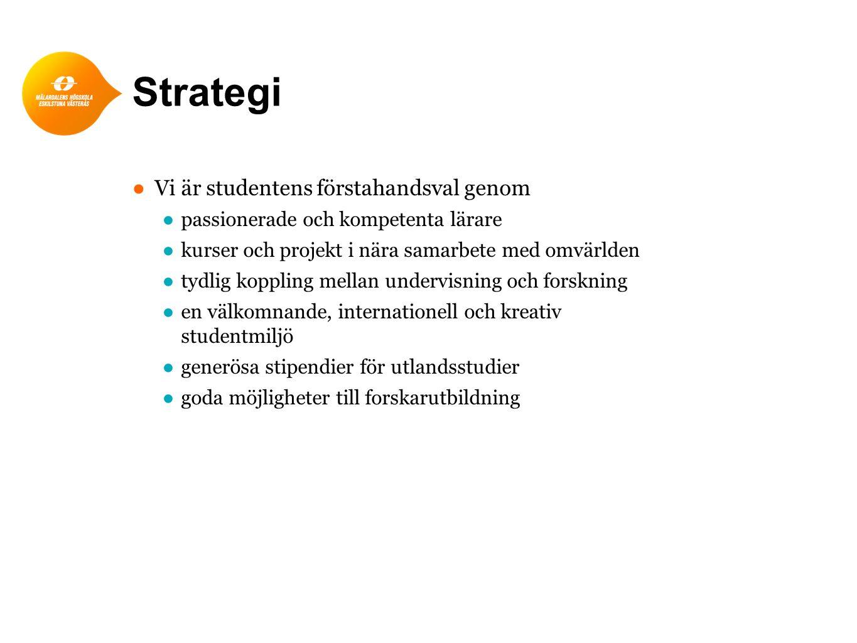 Strategi ● Vi är studentens förstahandsval genom ●passionerade och kompetenta lärare ●kurser och projekt i nära samarbete med omvärlden ●tydlig koppli