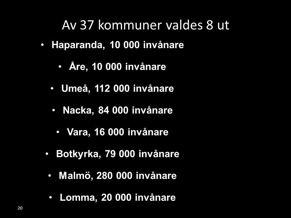 20 Av 37 kommuner valdes 8 ut Haparanda, 10 000 invånare Åre, 10 000 invånare Umeå, 112 000 invånare Nacka, 84 000 invånare Vara, 16 000 invånare Botk
