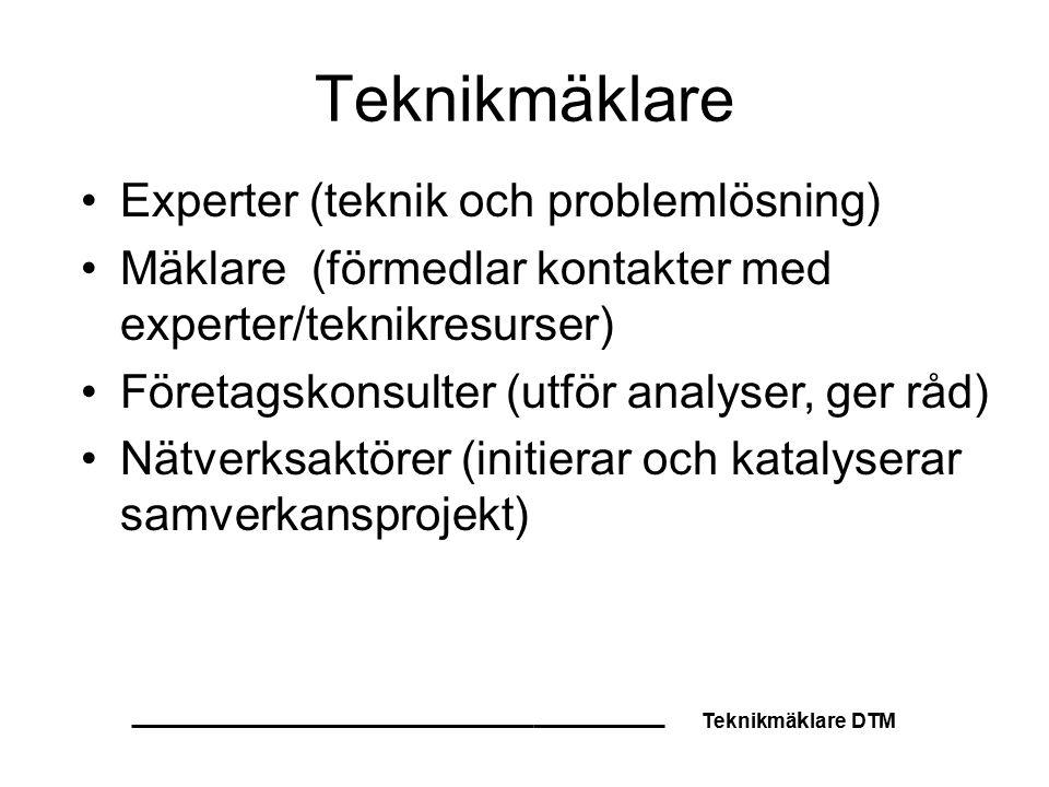 Teknikmä k lare DTM Teknikmäklare Experter (teknik och problemlösning) Mäklare (förmedlar kontakter med experter/teknikresurser) Företagskonsulter (utför analyser, ger råd) Nätverksaktörer (initierar och katalyserar samverkansprojekt)