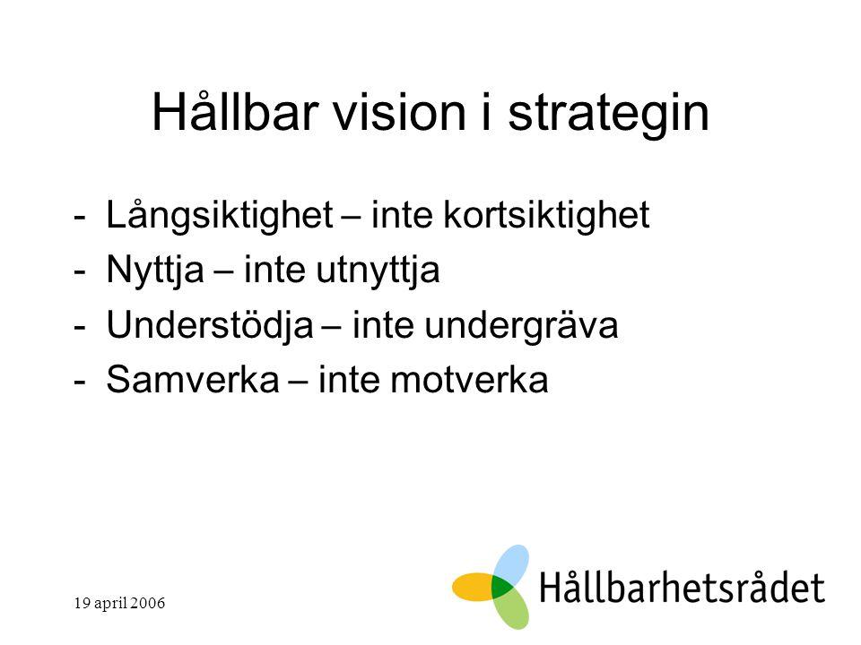 19 april 2006 Hållbar vision i strategin -Långsiktighet – inte kortsiktighet -Nyttja – inte utnyttja -Understödja – inte undergräva -Samverka – inte motverka