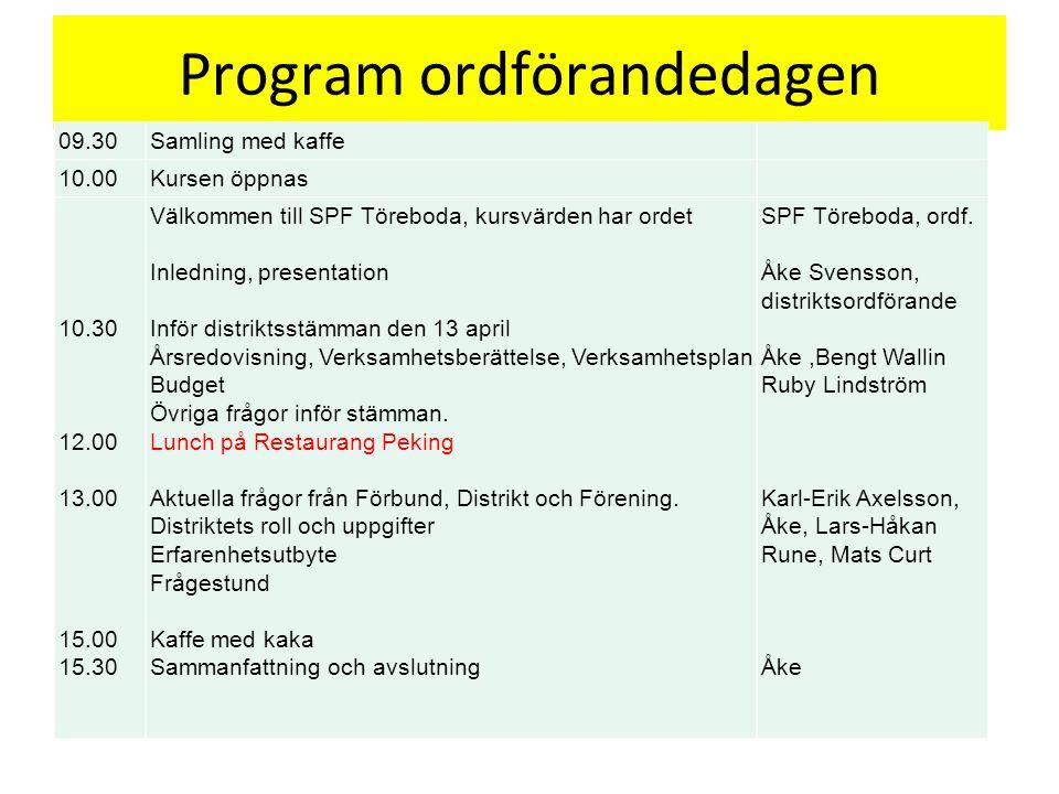 Distriktets roll och ansvar Ge service till och stödja föreningarnas arbete Anordna årsstämma Samarbeta med Västsveriges SPF- distrikt