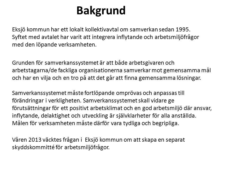 Bakgrund Eksjö kommun har ett lokalt kollektivavtal om samverkan sedan 1995. Syftet med avtalet har varit att integrera inflytande och arbetsmiljöfråg