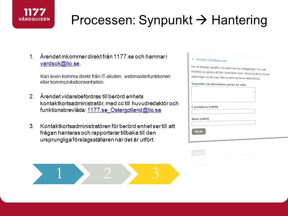 Processen: Synpunkt  Hantering 1.Ärendet inkommer direkt från 1177.se och hamnar i vardsok@lio.se. Kan även komma direkt från IT-akuten, webmasterfun