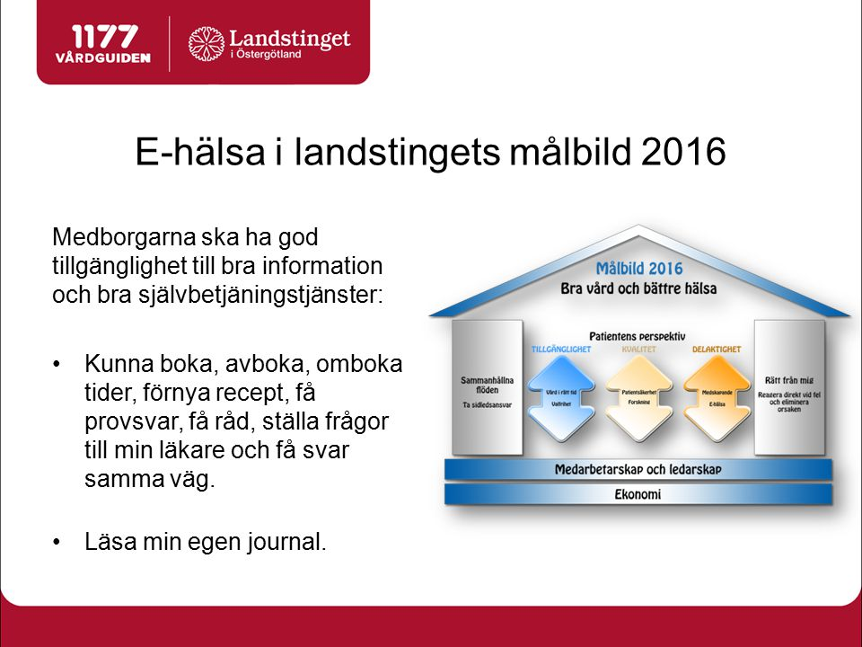 E-hälsa i landstingets målbild 2016 Medborgarna ska ha god tillgänglighet till bra information och bra självbetjäningstjänster: Kunna boka, avboka, om