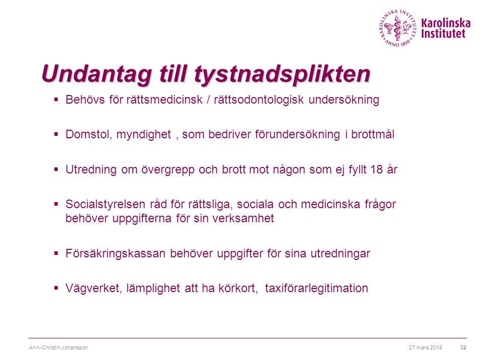 27 mars 2015Ann-Christin Johansson33 Total tystnadsplikt Präster har Total tystnadsplikt