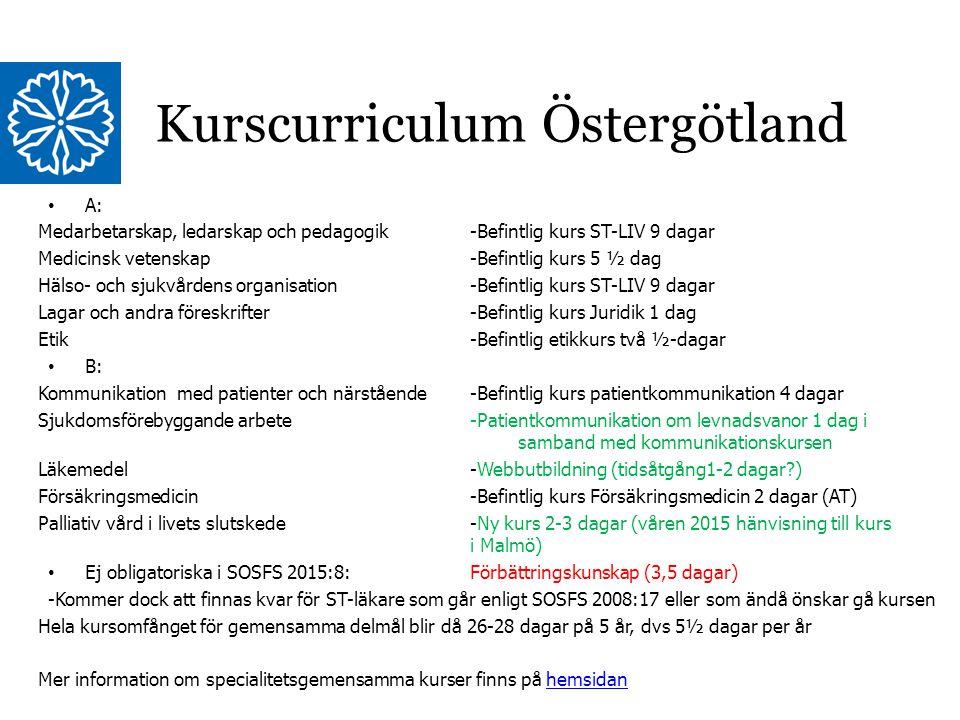 Region Östergötland Kurscurriculum Östergötland A: Medarbetarskap, ledarskap och pedagogik-Befintlig kurs ST-LIV 9 dagar Medicinsk vetenskap -Befintli