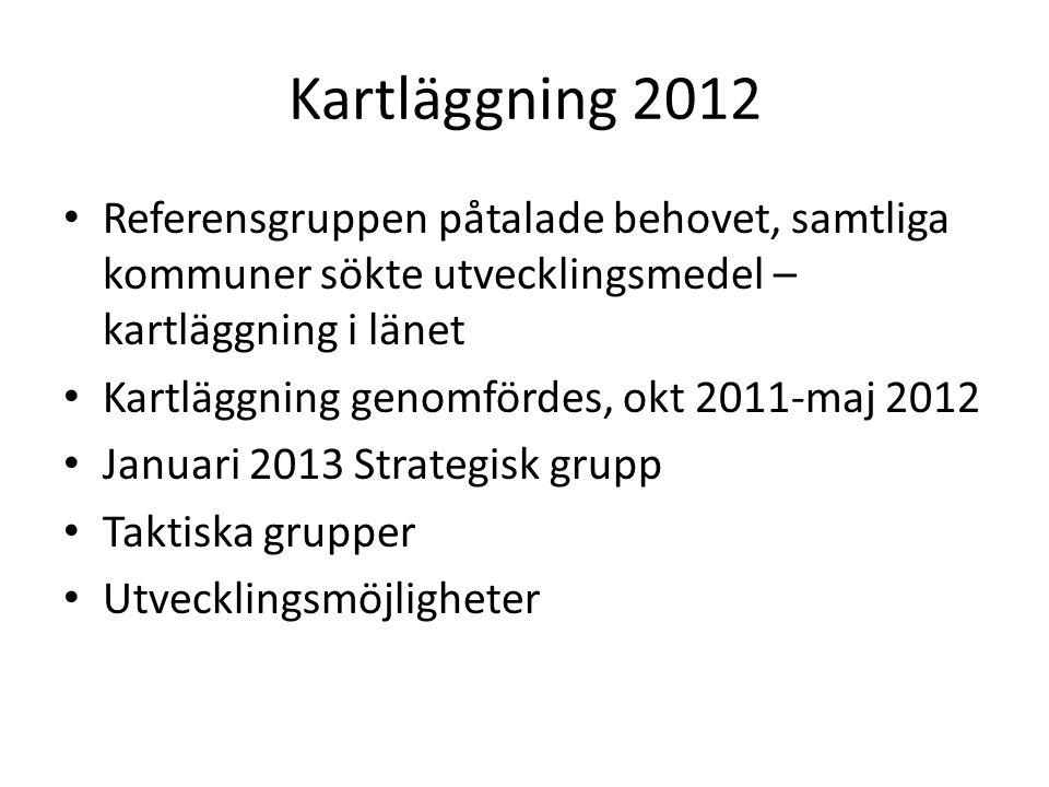 Kartläggning 2012 Referensgruppen påtalade behovet, samtliga kommuner sökte utvecklingsmedel – kartläggning i länet Kartläggning genomfördes, okt 2011