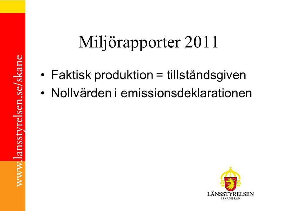 Miljörapporter 2011 Faktisk produktion = tillståndsgiven Nollvärden i emissionsdeklarationen