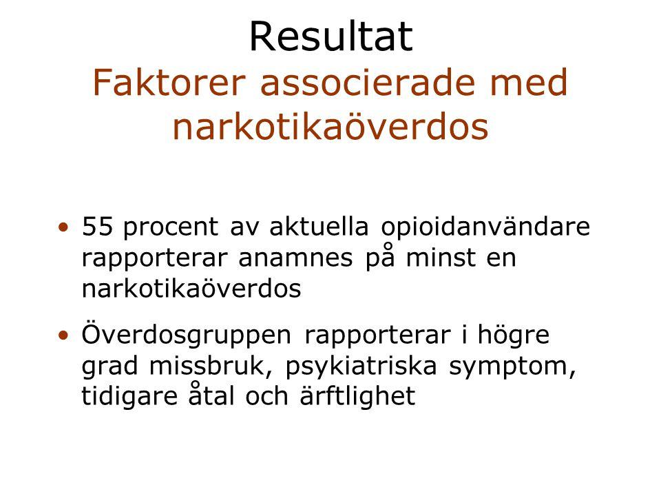 Resultat Faktorer associerade med narkotikaöverdos 55 procent av aktuella opioidanvändare rapporterar anamnes på minst en narkotikaöverdos Överdosgrup